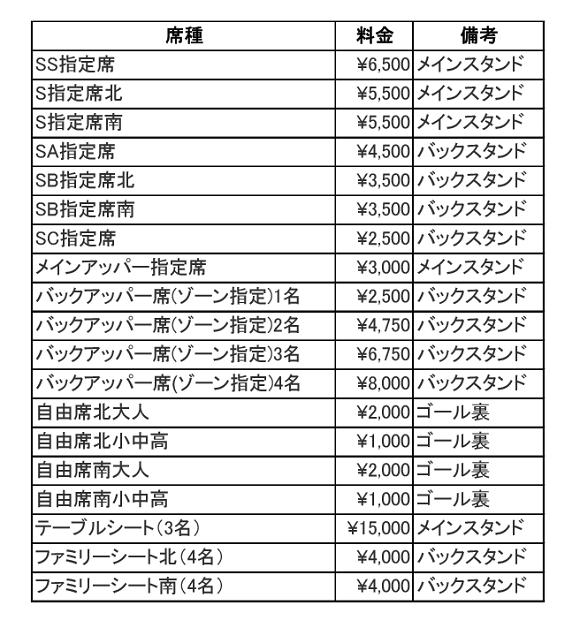 FXSC2018席種