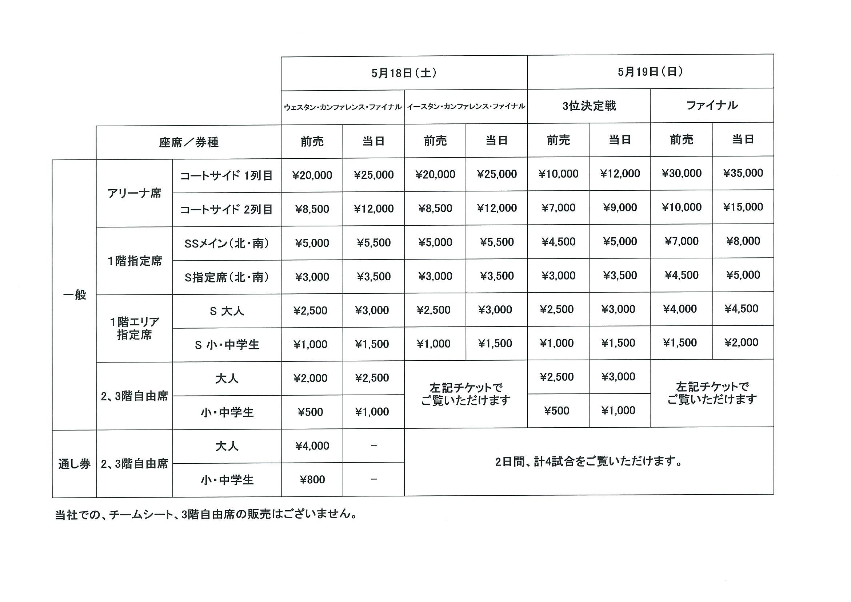 ファイナル料金表