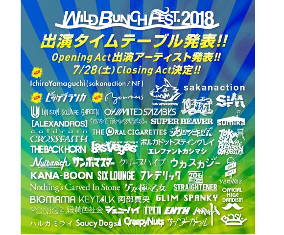 WILD BUNCH FEST2018