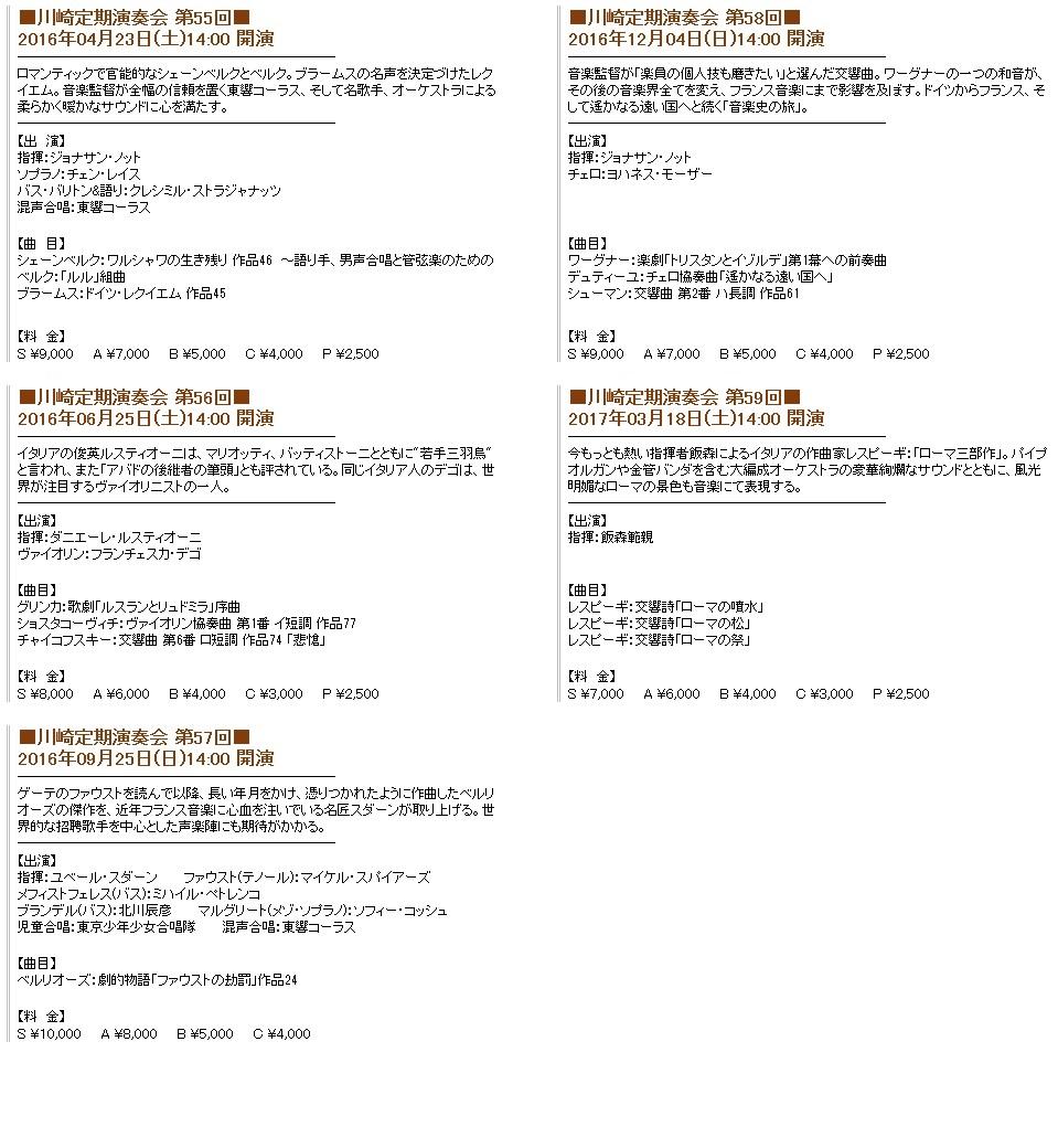東京交響楽団川崎定演