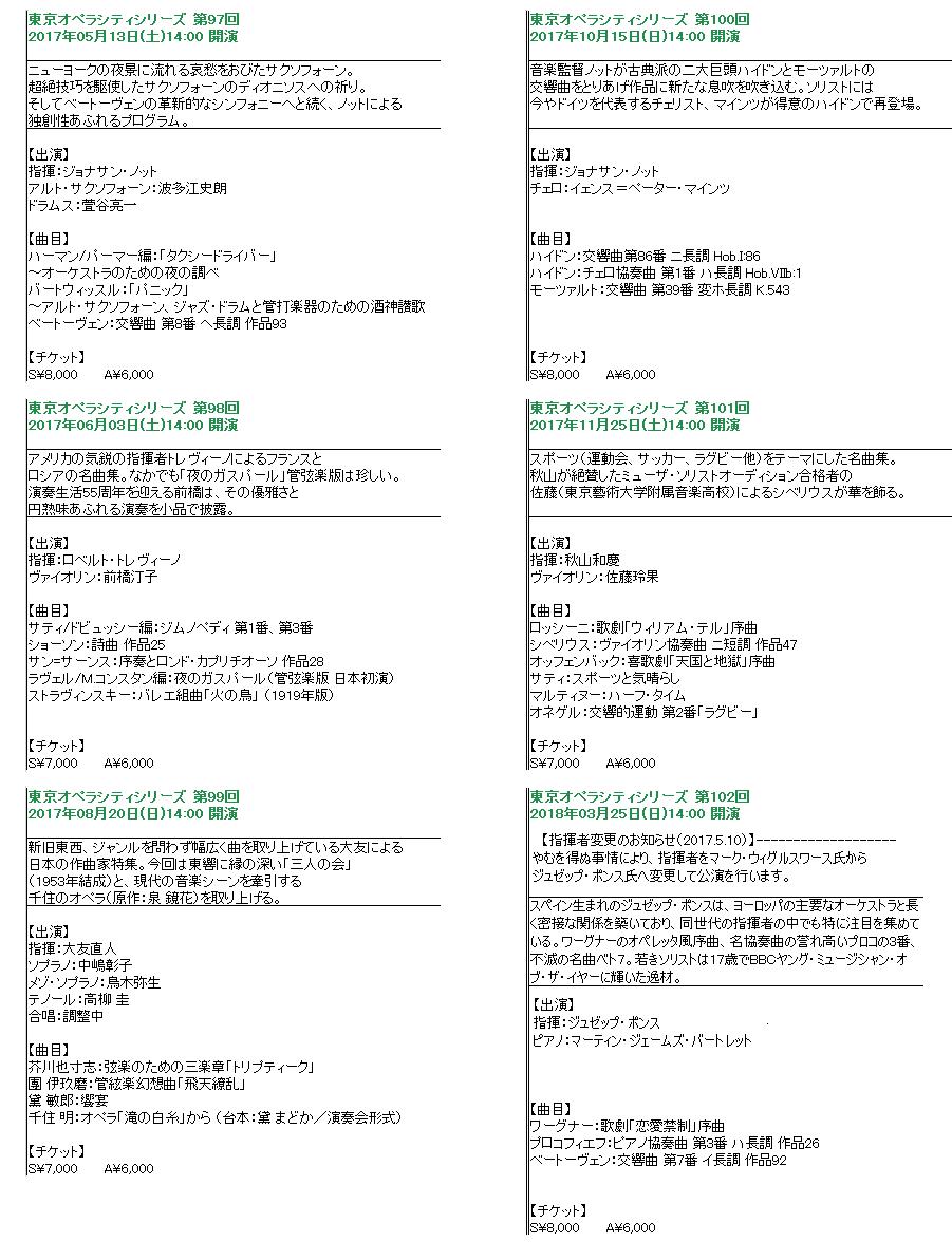 東京交響楽団 修正0518