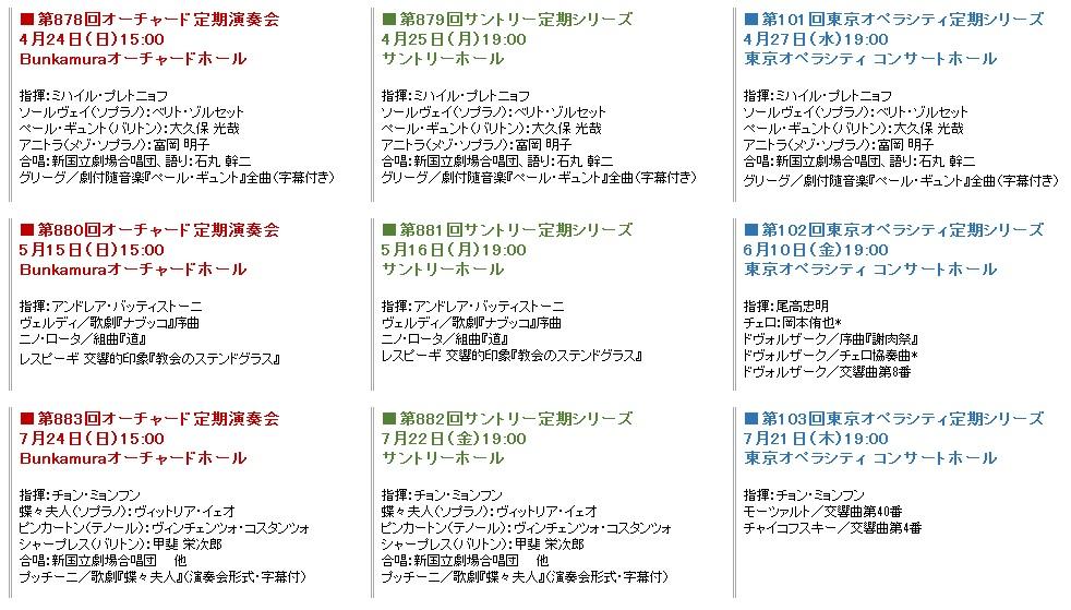 東京フィル公演情報