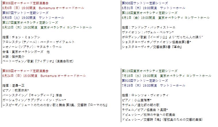 東京フィル定期18-19(0418更新)