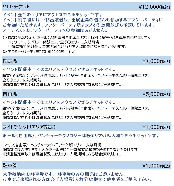 INNOVATION WORLD FESTA料金
