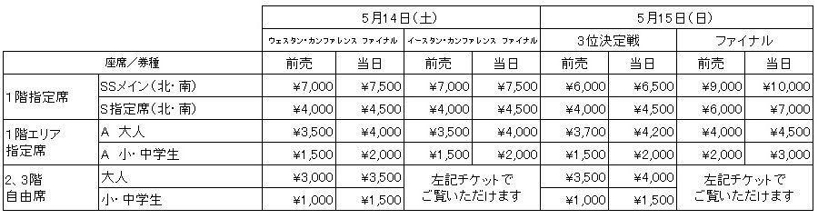 ファイナル価格表