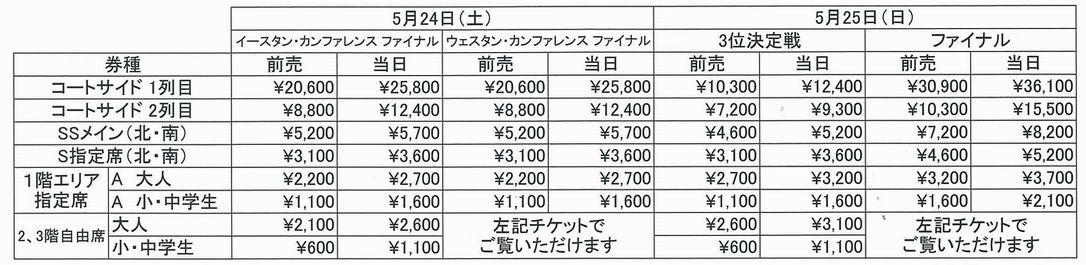 bj価格表
