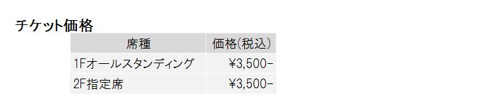 モールル価格