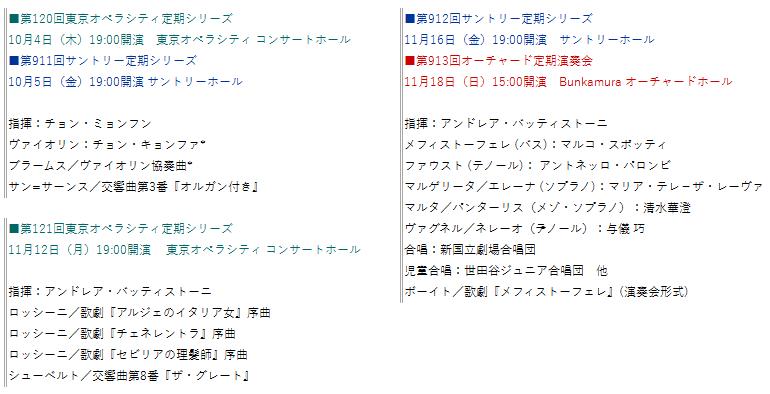 東京フィル定期2018_更新1106