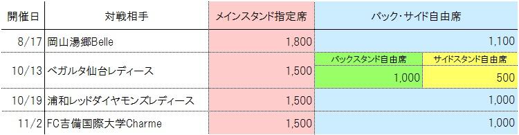inac2013価格表0810発売