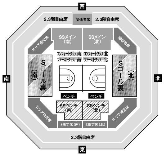 bjファイナル座席図