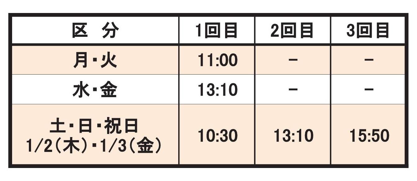 ポップサーカス 《千葉公演》公演時間