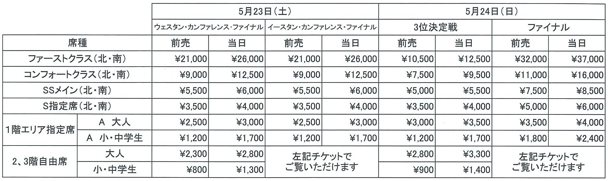 bjファイナル価格表