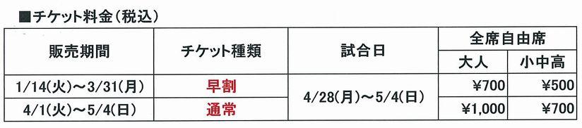 世界卓球ディビジョン2料金表
